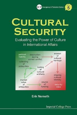 Cultural Security: Evaluating The Power Of Culture In International Affairs